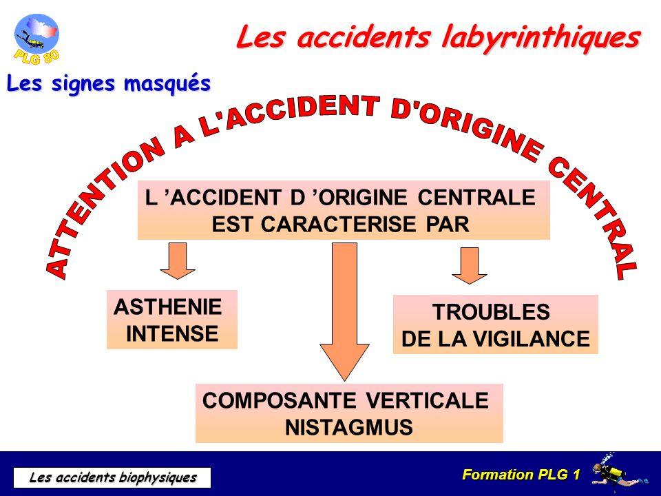 Formation PLG 1 Les accidents biophysiques Les accidents labyrinthiques Les signes masqués ASTHENIE INTENSE TROUBLES DE LA VIGILANCE COMPOSANTE VERTIC