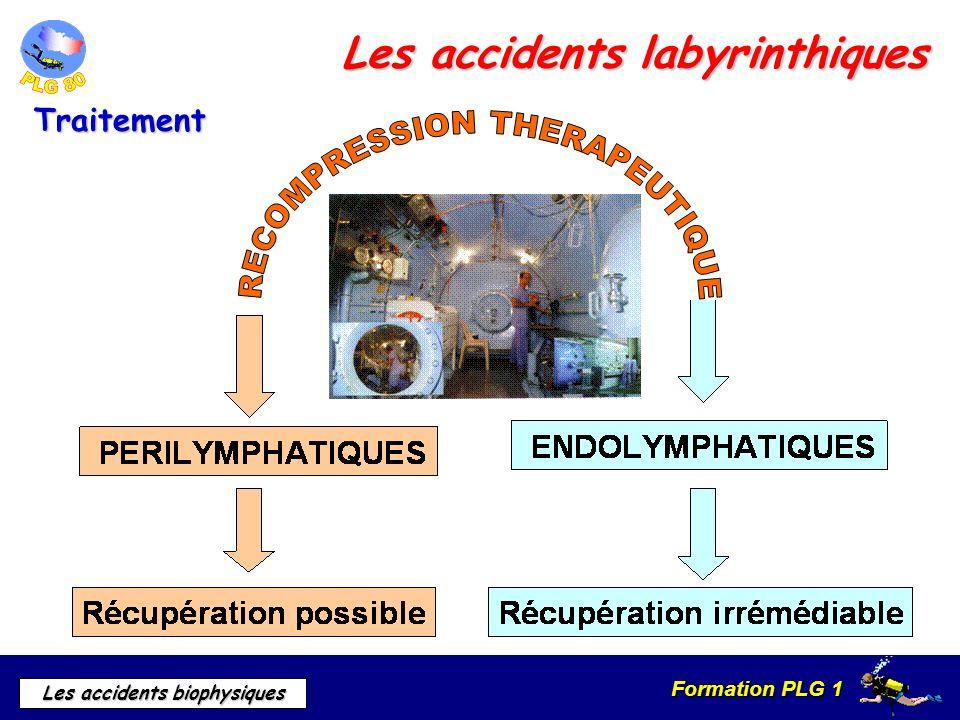 Formation PLG 1 Les accidents biophysiques Les accidents labyrinthiques Traitement