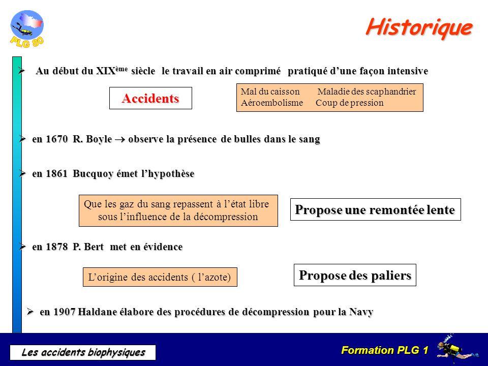 Formation PLG 1 Les accidents biophysiques Historique Au début du XIX ème siècle le travail en air comprimé pratiqué dune façon intensive Au début du