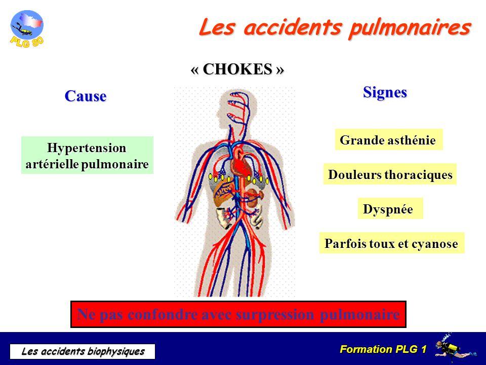 Formation PLG 1 Les accidents biophysiques Ne pas confondre avec surpression pulmonaire Douleurs thoraciques « CHOKES » Grande asthénie Dyspnée Parfoi