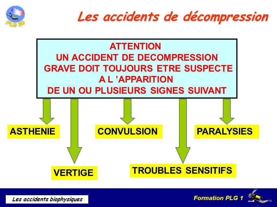 Formation PLG 1 Les accidents biophysiques Les accidents de décompression ATTENTION UN ACCIDENT DE DECOMPRESSION GRAVE DOIT TOUJOURS ETRE SUSPECTE A L