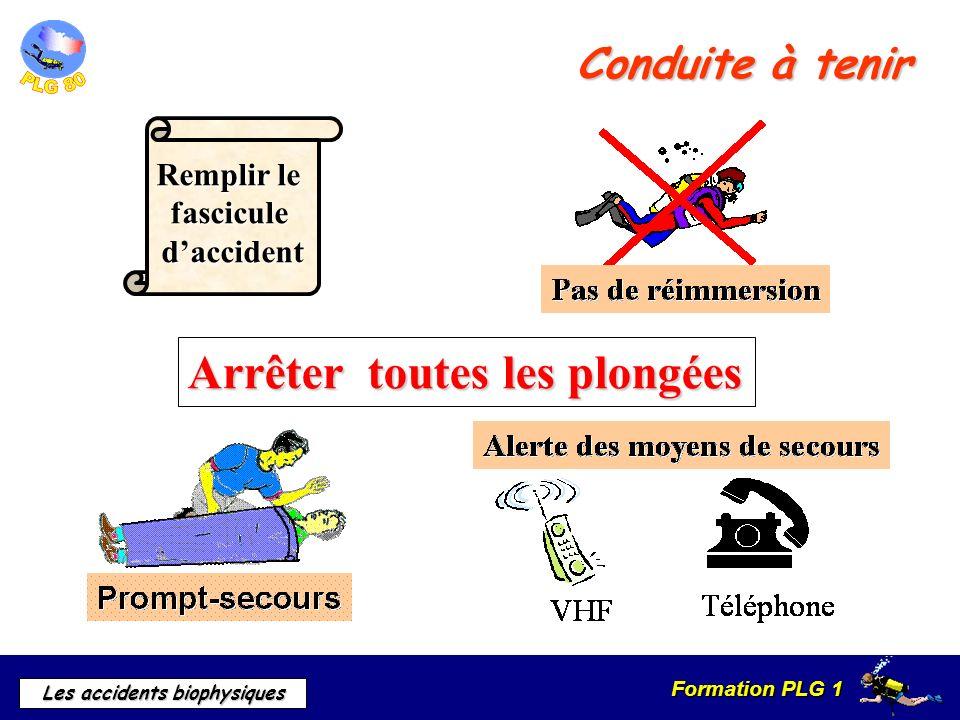 Formation PLG 1 Les accidents biophysiques Conduite à tenir Remplir le fascicule daccident Arrêter toutes les plongées