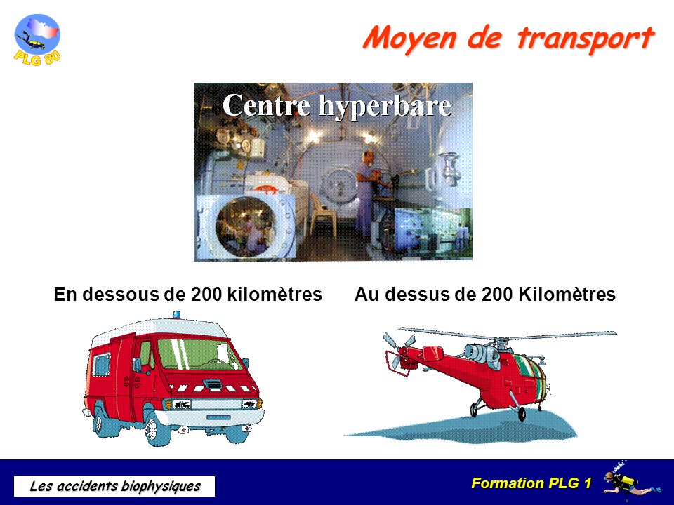 Formation PLG 1 Les accidents biophysiques Moyen de transport Au dessus de 200 KilomètresEn dessous de 200 kilomètres