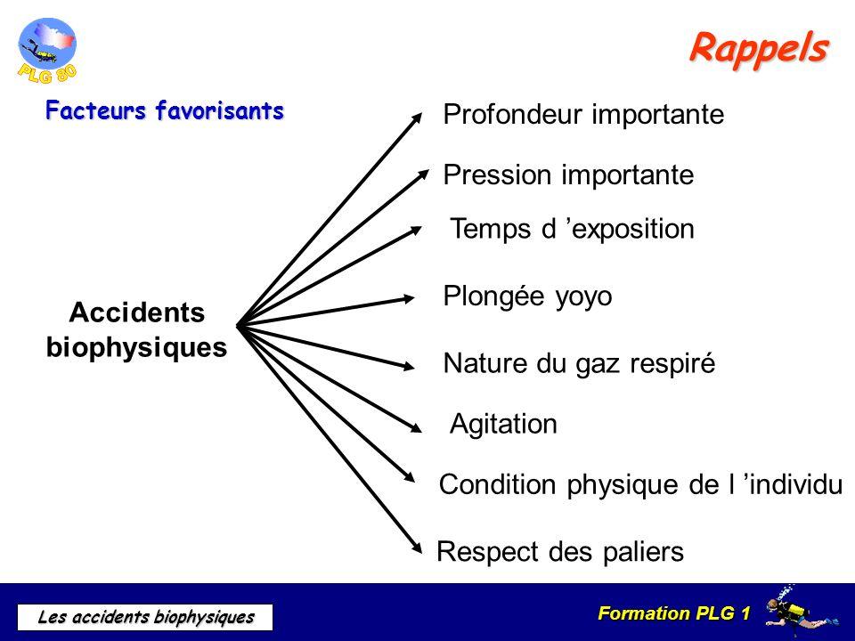 Formation PLG 1 Les accidents biophysiques Rappels Profondeur importante Pression importante Plongée yoyo Temps d exposition Agitation Nature du gaz r