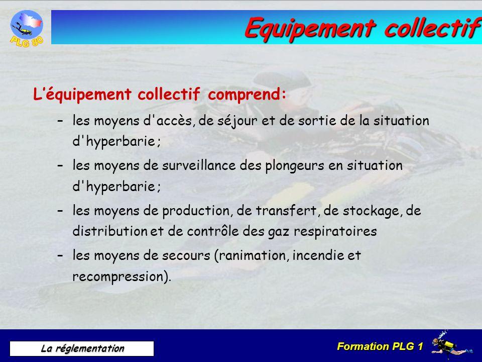 Formation PLG 1 La réglementation Equipement collectif Léquipement collectif comprend: –les moyens d'accès, de séjour et de sortie de la situation d'h
