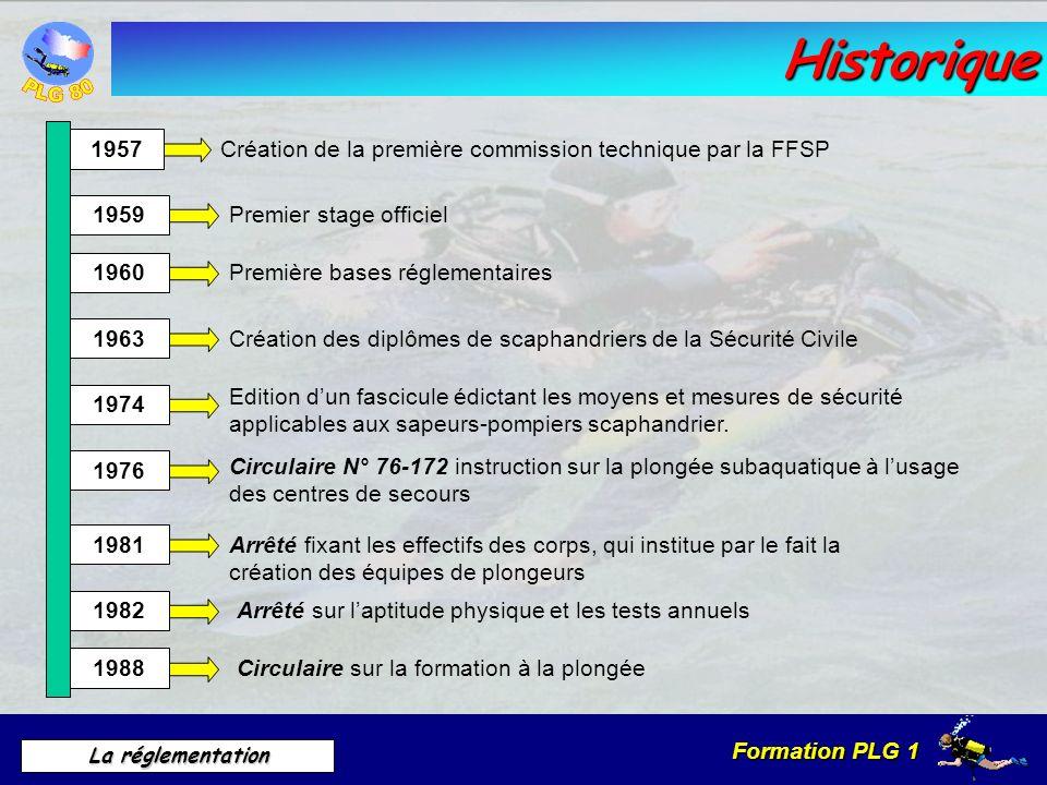 Formation PLG 1 La réglementation Historique Création de la première commission technique par la FFSP Premier stage officiel 1959196019631974198219761