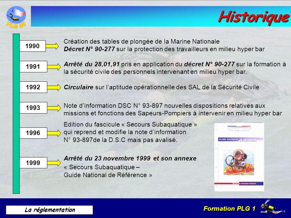 Formation PLG 1 La réglementation Historique Création des tables de plongée de la Marine Nationale Décret N° 90-277 sur la protection des travailleurs