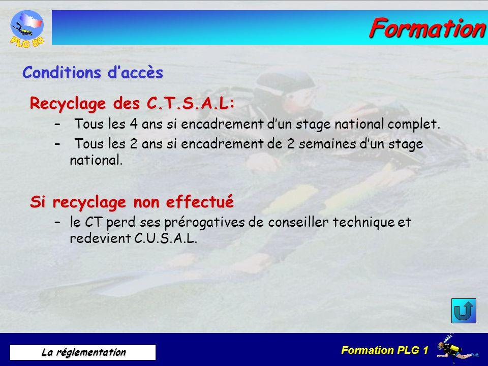 Formation PLG 1 La réglementation Formation Recyclage des C.T.S.A.L: – Tous les 4 ans si encadrement dun stage national complet. – Tous les 2 ans si e