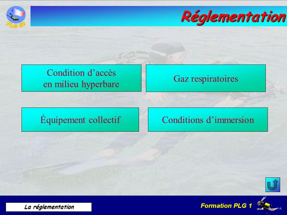 Formation PLG 1 La réglementation Réglementation Condition daccès en milieu hyperbare Conditions dimmersionÉquipement collectif Gaz respiratoires
