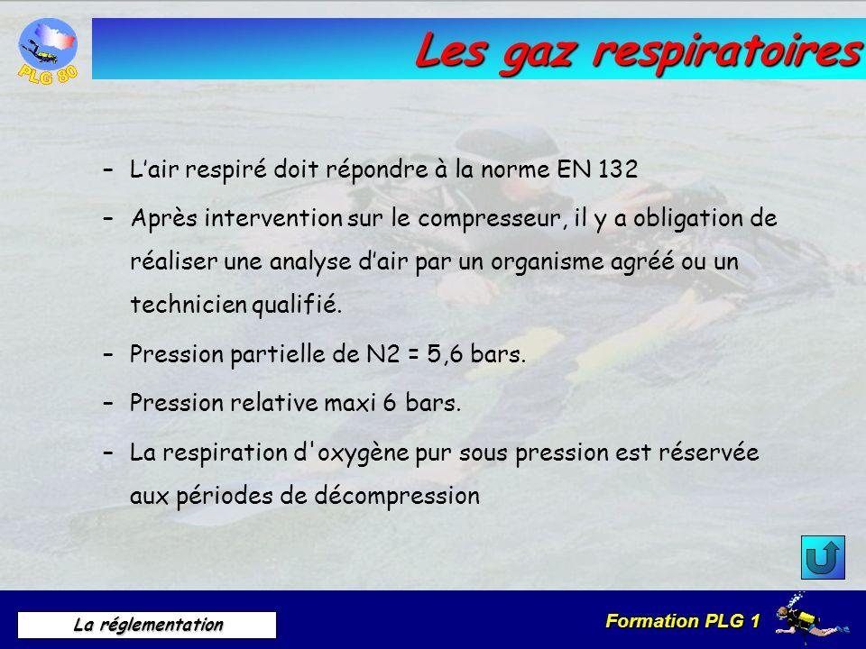 Formation PLG 1 La réglementation Les gaz respiratoires –Lair respiré doit répondre à la norme EN 132 –Après intervention sur le compresseur, il y a o