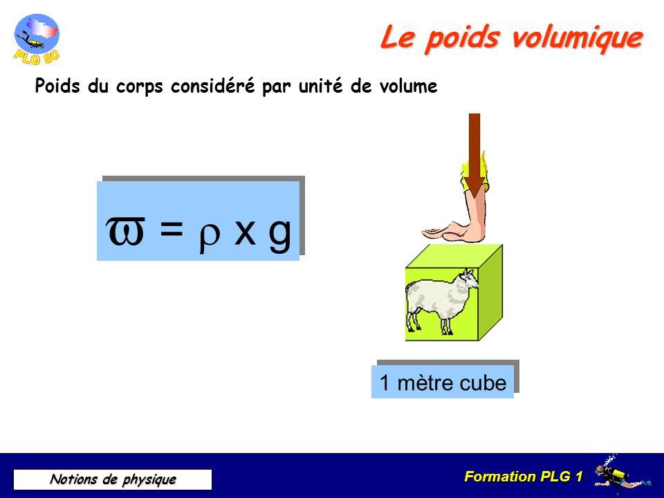 Formation PLG 1 Notions de physique Le poids volumique Poids du corps considéré par unité de volume = x g = x g 1 mètre cube 1 mètre cube