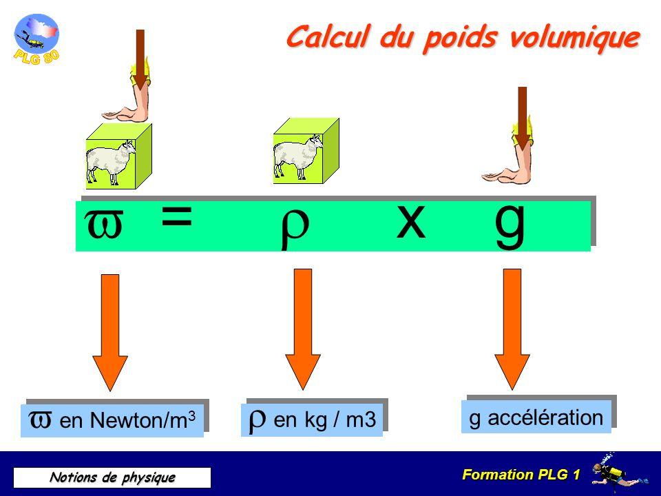 Formation PLG 1 Notions de physique Calcul du poids volumique = x g en Newton/m 3 en kg / m3 g accélération