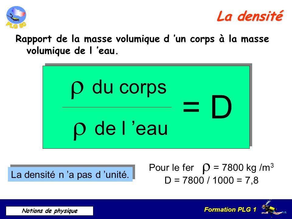 Formation PLG 1 Notions de physique La densité Rapport de la masse volumique d un corps à la masse volumique de l eau. Pour le fer = 7800 kg /m 3 D =