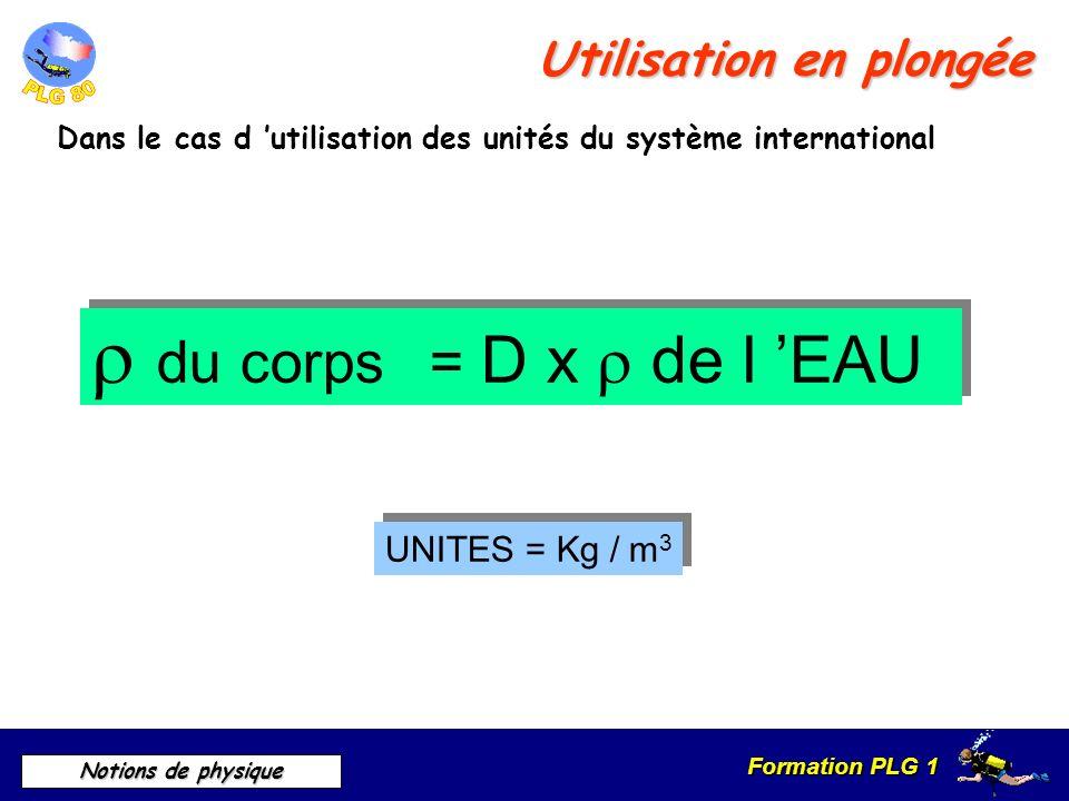 Formation PLG 1 Notions de physique Utilisation en plongée Dans le cas d utilisation des unités du système international du corps = D x de l EAU UNITE