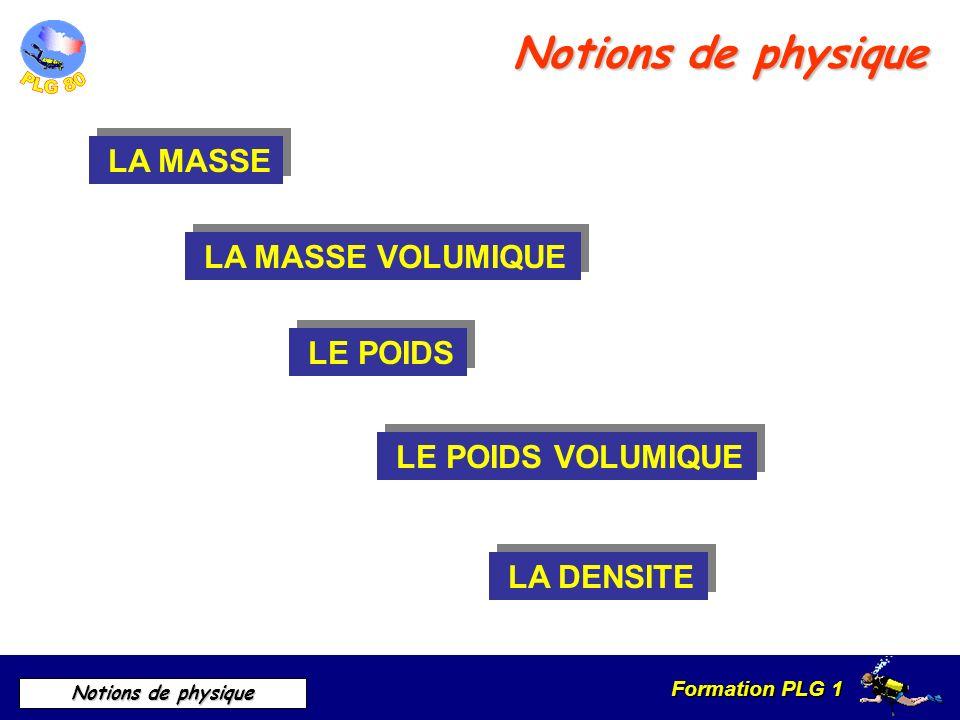 Formation PLG 1 Notions de physique LA MASSE LA MASSE LA MASSE VOLUMIQUE LA MASSE VOLUMIQUE LE POIDS LE POIDS LE POIDS VOLUMIQUE LE POIDS VOLUMIQUE LA