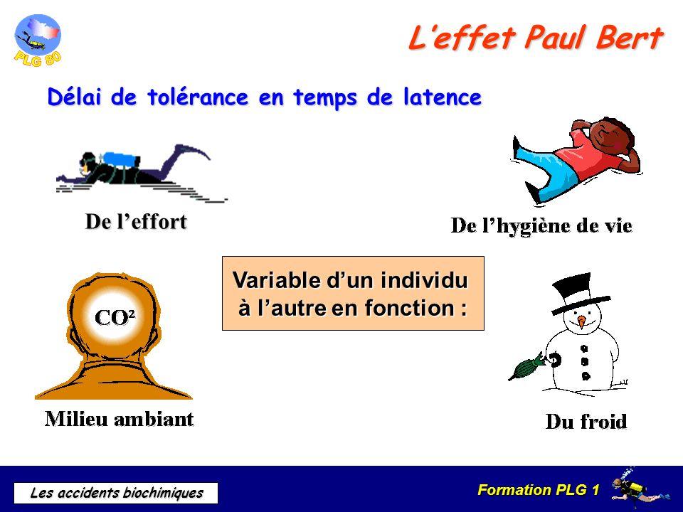Formation PLG 1 Les accidents biochimiques Délai de tolérance en temps de latence Variable dun individu à lautre en fonction : De leffort Leffet Paul