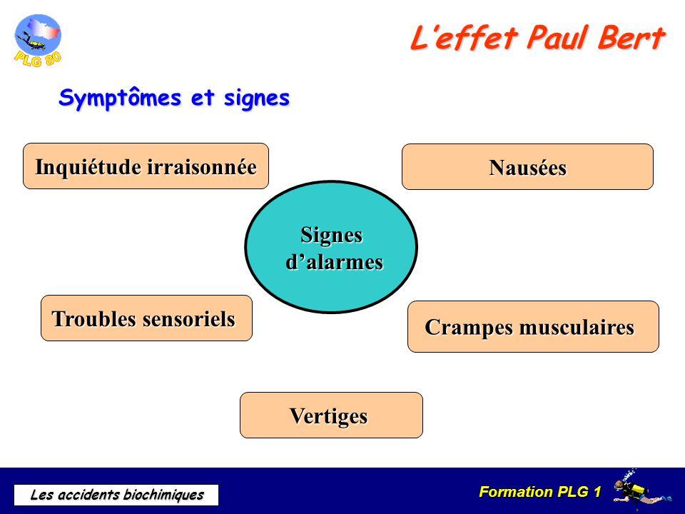 Formation PLG 1 Les accidents biochimiques Symptômes et signes Nausées Signes dalarmes Crampes musculaires Vertiges Inquiétude irraisonnée Troubles se