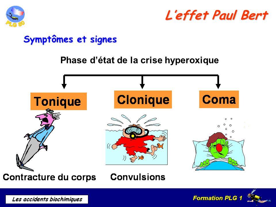 Formation PLG 1 Les accidents biochimiques Phase détat de la crise hyperoxique Leffet Paul Bert Symptômes et signes