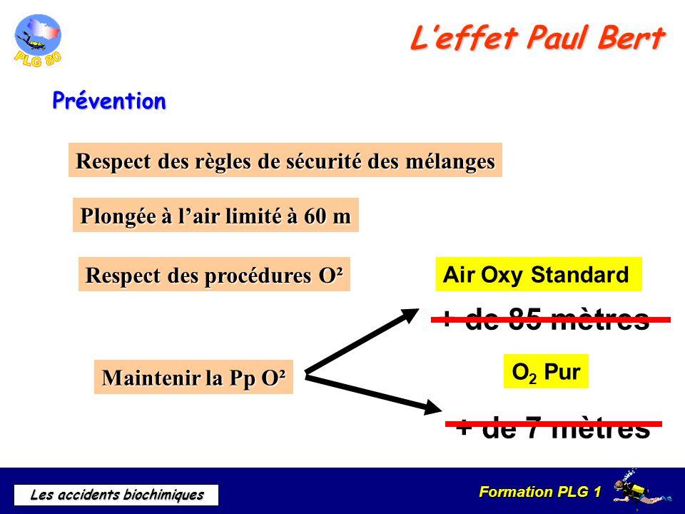 Formation PLG 1 Les accidents biochimiques Prévention + de 85 mètres Air Oxy Standard + de 7 mètres O 2 Pur Respect des règles de sécurité des mélange