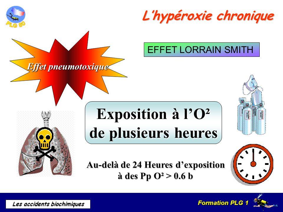 Formation PLG 1 Les accidents biochimiques Effet pneumotoxique Exposition à lO² de plusieurs heures EFFET LORRAIN SMITH Lhypéroxie chronique Au-delà d
