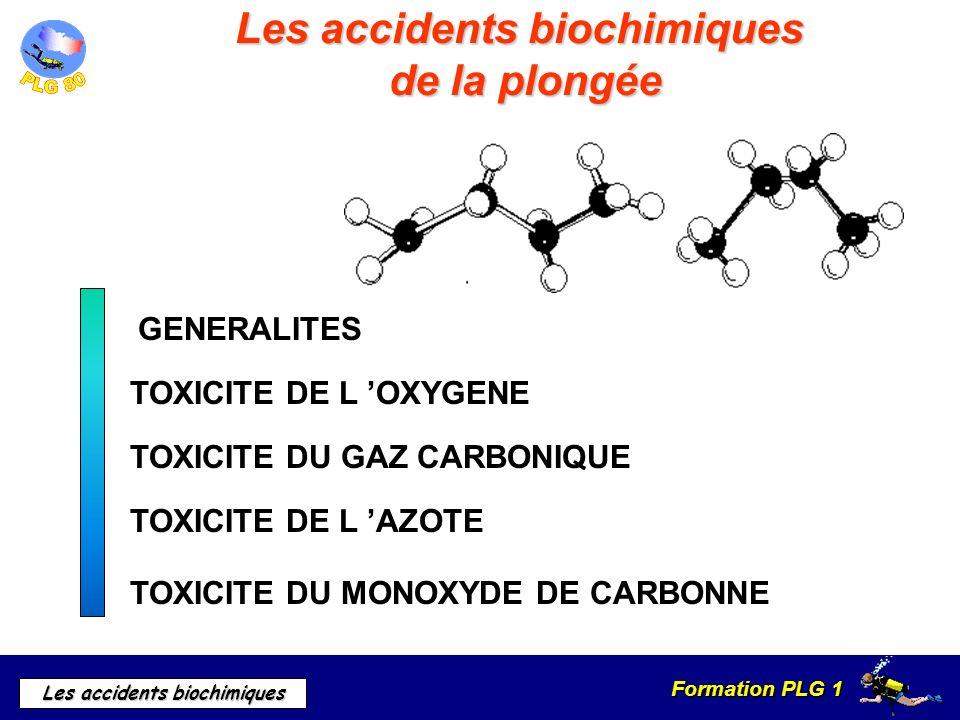 Formation PLG 1 Les accidents biochimiques Généralités Composition de lair Azote(N 2 )78.084 % Oxygène(O 2 )20.946 % Argon(Ar) 0.934 % Gaz carbonique(CO 2 ) 0.033 % Gaz rares0.003% Néon(Ne) Hélium(He) Krypton(Kr) Hydrogène(H 2 ) Xénon(Xe) Radon(Ra) Oxyde de carbone(Co)