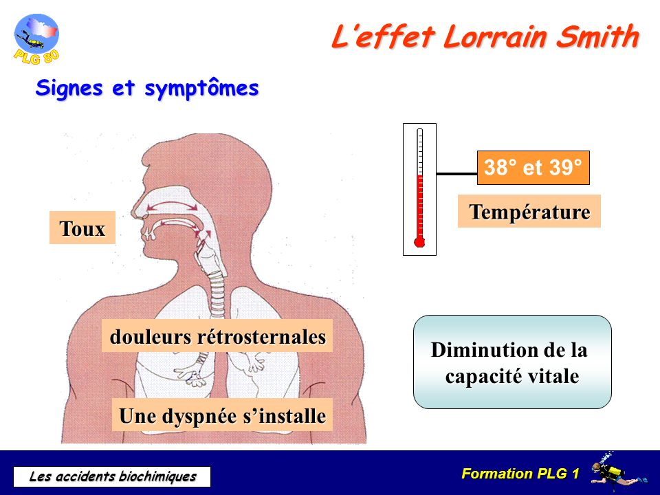 Formation PLG 1 Les accidents biochimiques Une dyspnée sinstalle douleurs rétrosternales Toux Diminution de la capacité vitale Température 38° et 39°