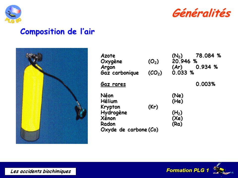 Formation PLG 1 Les accidents biochimiques Généralités Composition de lair Azote(N 2 )78.084 % Oxygène(O 2 )20.946 % Argon(Ar) 0.934 % Gaz carbonique(