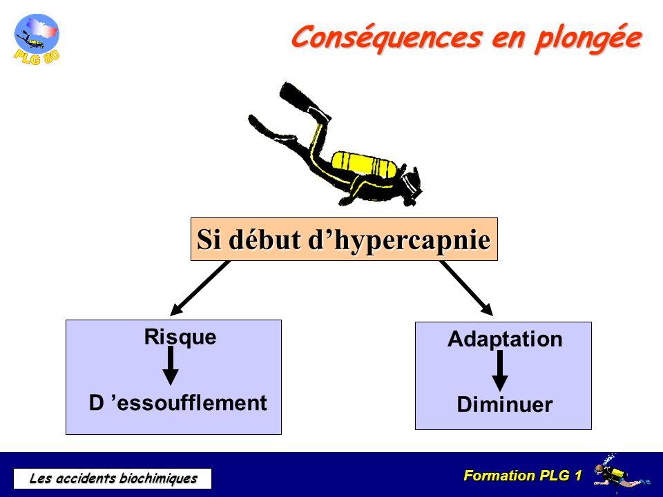 Formation PLG 1 Les accidents biochimiques Conséquences en plongée Risque D essoufflement Adaptation Diminuer Si début dhypercapnie