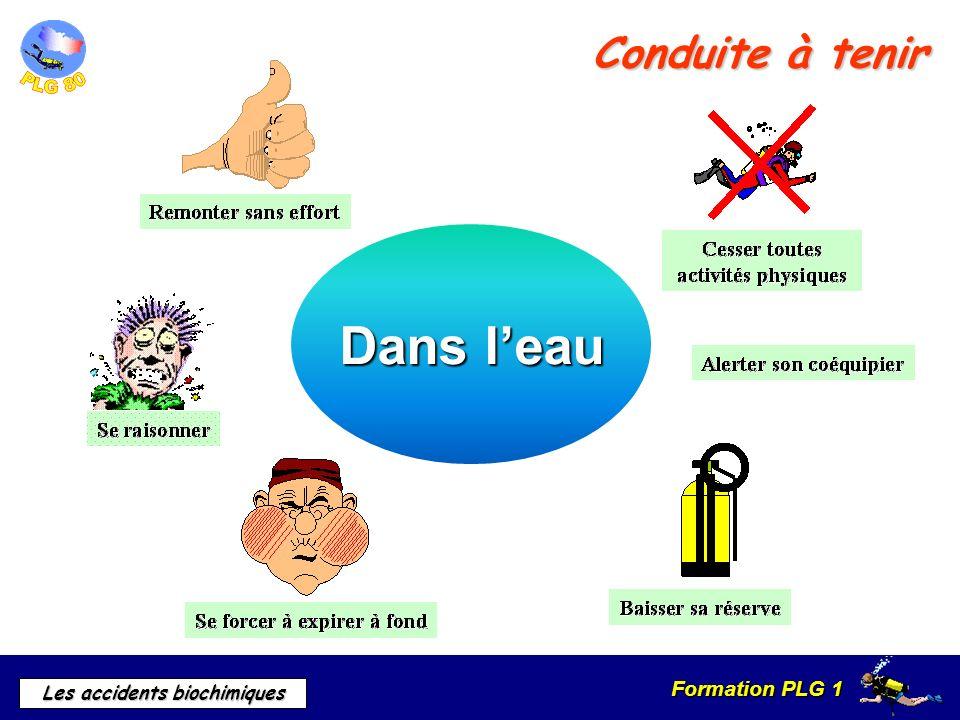 Formation PLG 1 Les accidents biochimiques Conduite à tenir Dans leau