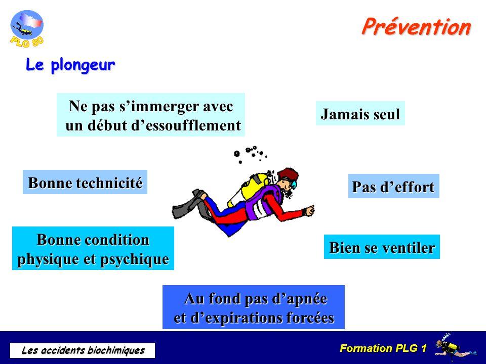 Formation PLG 1 Les accidents biochimiques Prévention Le plongeur Au fond pas dapnée et dexpirations forcées Au fond pas dapnée et dexpirations forcée