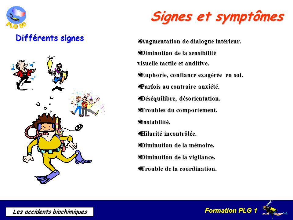 Formation PLG 1 Les accidents biochimiques Signes et symptômes Augmentation de dialogue intérieur. Augmentation de dialogue intérieur. Diminution de l