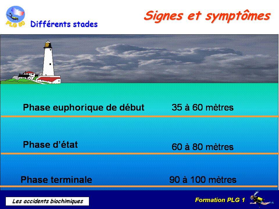 Formation PLG 1 Les accidents biochimiques Signes et symptômes Différents stades