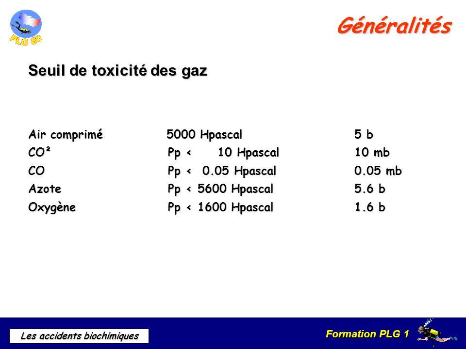 Formation PLG 1 Les accidents biochimiques Généralités Air comprimé 5000 Hpascal5 b CO²Pp < 10 Hpascal10 mb COPp < 0.05 Hpascal0.05 mb AzotePp < 5600
