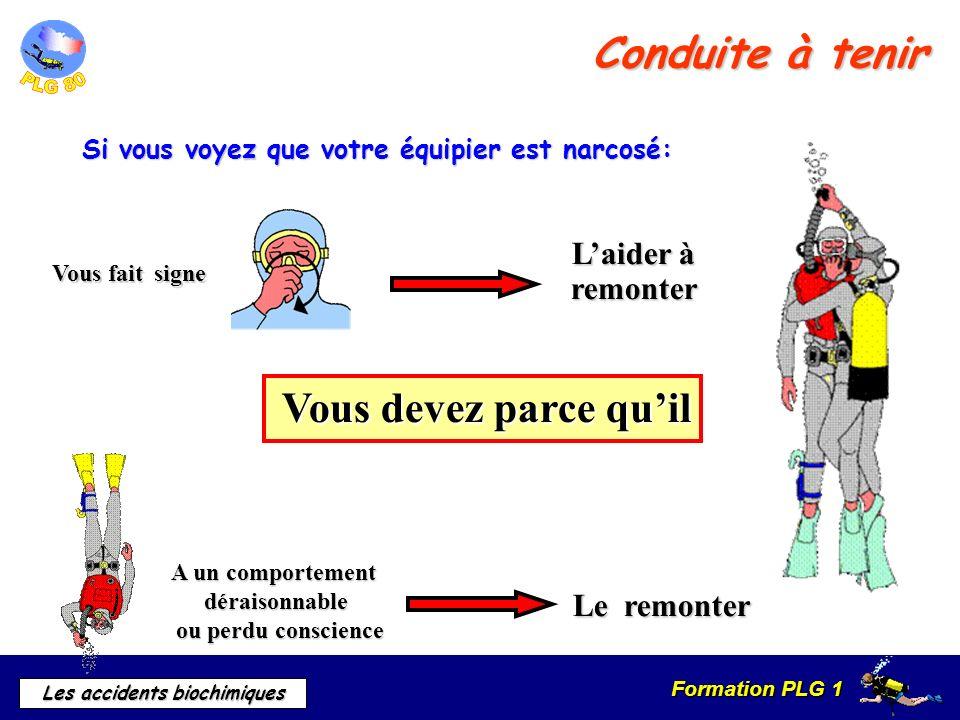 Formation PLG 1 Les accidents biochimiques Conduite à tenir Si vous voyez que votre équipier est narcosé: Vous fait signe A un comportement déraisonna