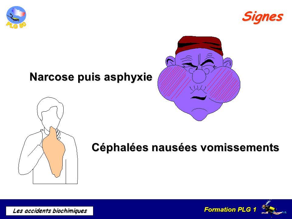 Formation PLG 1 Les accidents biochimiques Signes Narcose puis asphyxie Céphalées nausées vomissements