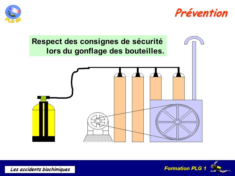 Formation PLG 1 Les accidents biochimiques Prévention Respect des consignes de sécurité lors du gonflage des bouteilles.