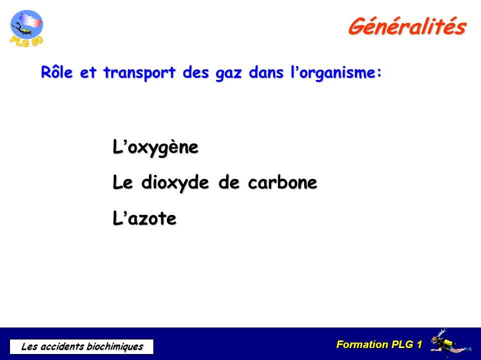 Formation PLG 1 Les accidents biochimiques Effet pneumotoxique Exposition à lO² de plusieurs heures EFFET LORRAIN SMITH Lhypéroxie chronique Au-delà de 24 Heures dexposition à des Pp O² > 0.6 b