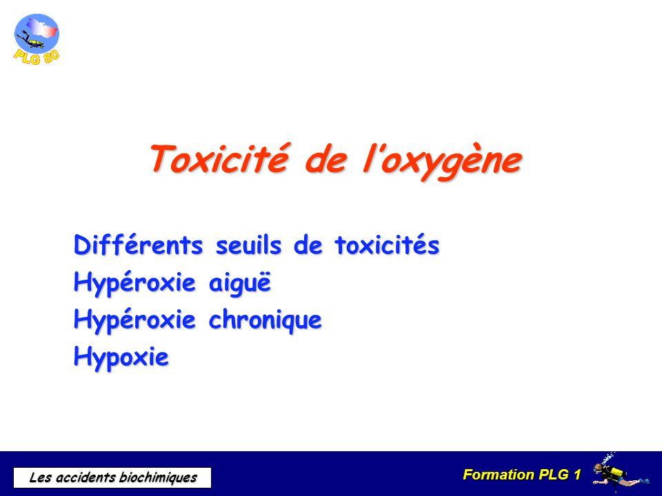 Formation PLG 1 Les accidents biochimiques Différents seuils de toxicité NormoxieHypoxie Hypoxieaiguë Effet Lorrain Smith Effet Paul Bert ZoneNormoxie ZoneHyperoxie ZoneHypoxie 0.10 b 0.16 b 0.21 b 0.4 b 1.7 b