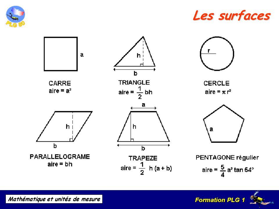 Formation PLG 1 Mathématique et unités de mesure Les surfaces