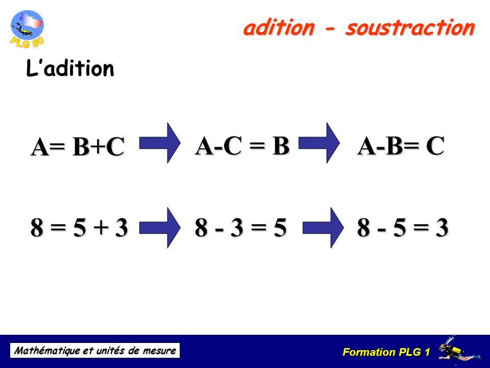 Formation PLG 1 Mathématique et unités de mesure adition - soustraction Ladition A= B+C A-C = B A-B= C 8 = 5 + 3 8 - 3 = 5 8 - 5 = 3