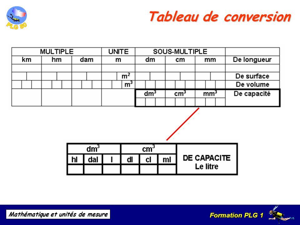 Formation PLG 1 Mathématique et unités de mesure Tableau de conversion