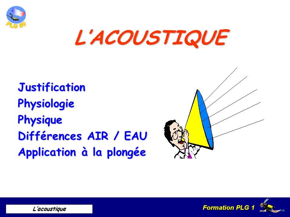 Formation PLG 1 Lacoustique faiblefaible fortfort aigugrave Caractéristiques Physique