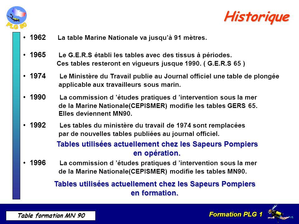 Formation PLG 1 Table formation MN 90 Historique 1962 La table Marine Nationale va jusquà 91 mètres.