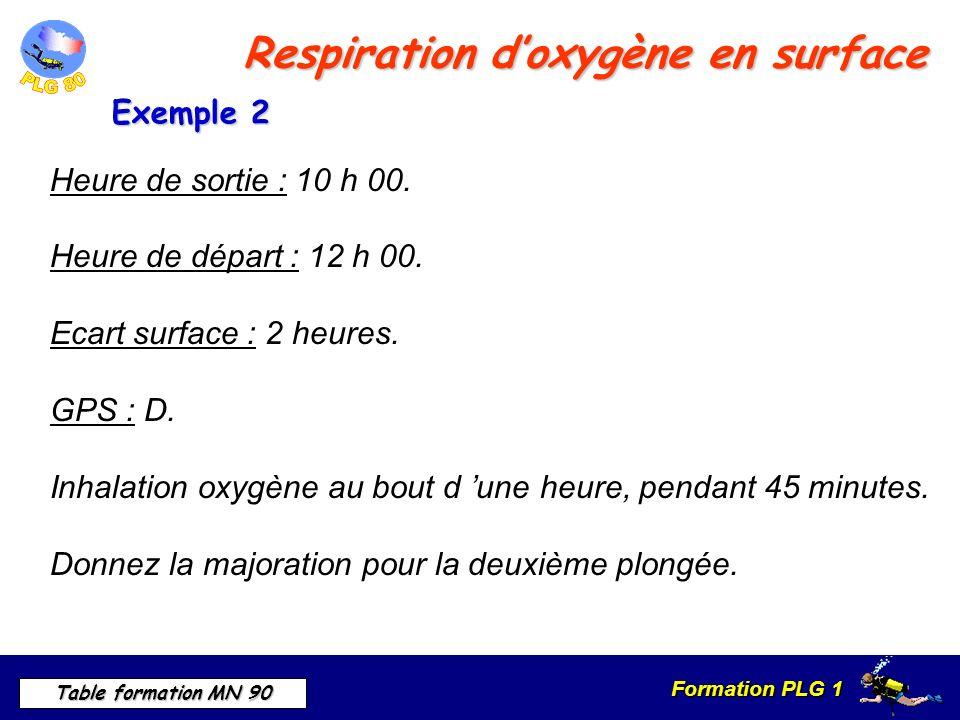 Formation PLG 1 Table formation MN 90 Respiration doxygène en surface Heure de sortie : 10 h 00.