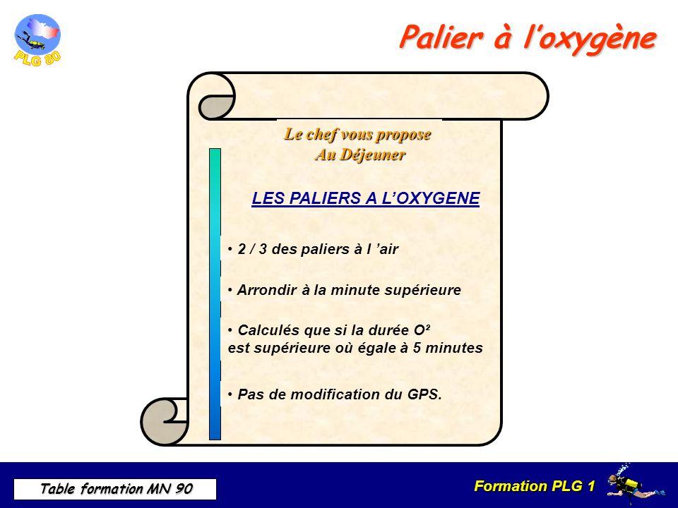 Formation PLG 1 Table formation MN 90 Le chef vous propose Au Déjeuner LES PALIERS A LOXYGENE Pas de modification du GPS.