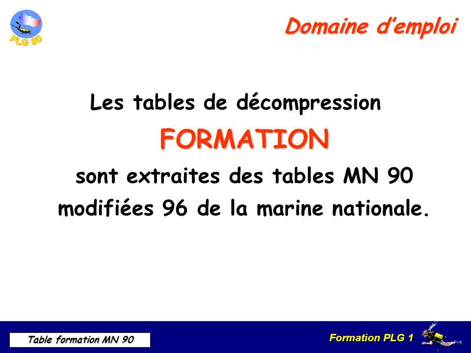 Formation PLG 1 Table formation MN 90 Domaine demploi FORMATION Les tables de décompression FORMATION sont extraites des tables MN 90 modifiées 96 de la marine nationale.