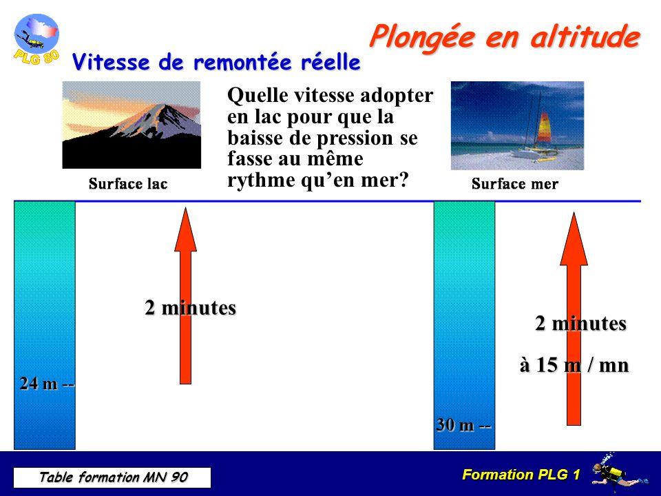 Formation PLG 1 Table formation MN 90 Plongée en altitude Vitesse de remontée réelle Quelle vitesse adopter en lac pour que la baisse de pression se fasse au même rythme quen mer.