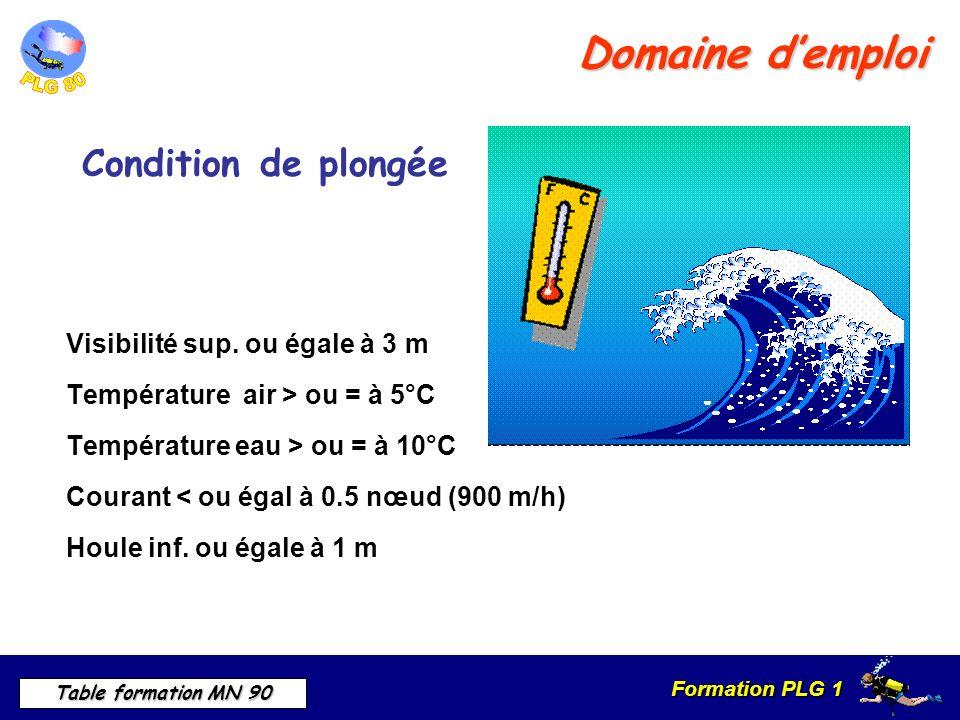 Formation PLG 1 Table formation MN 90 Condition de plongée Visibilité sup.