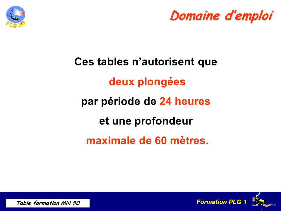 Formation PLG 1 Table formation MN 90 Respiration doxygène en surface GPS Table Air :F Temps d inhalation: 30 minutes GPS Table Air :F Temps d inhalation: 30 minutes Azote résiduel 0,98 Exemple 1