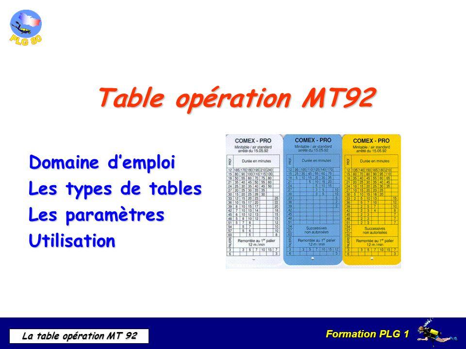 Formation PLG 1 La table opération MT 92 Table opération MT92 Domaine demploi Les types de tables Les paramètres Utilisation